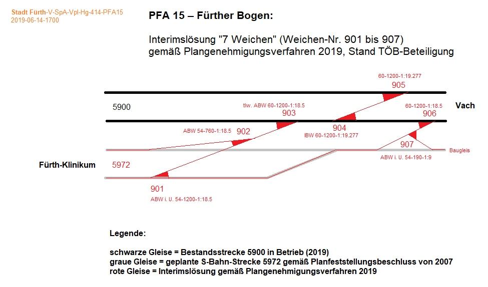 PFA15_UEberleitstelle_Interim_2019--06.jpg