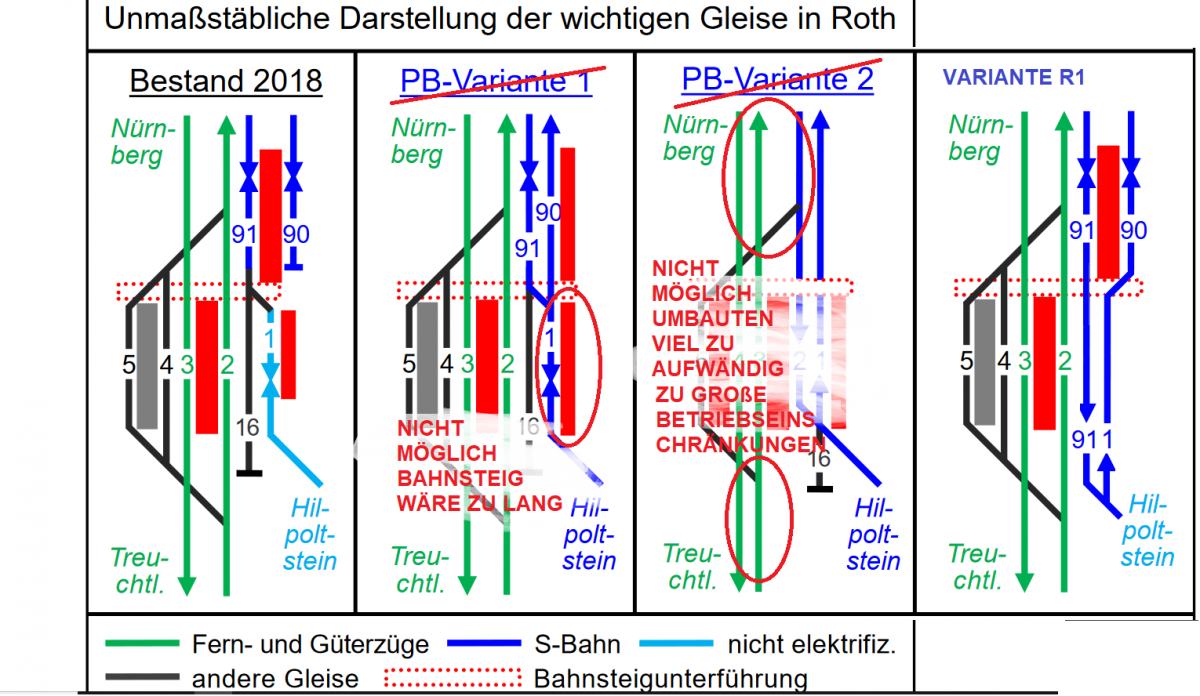 Situatuin Roth S-Bahn Hip.png