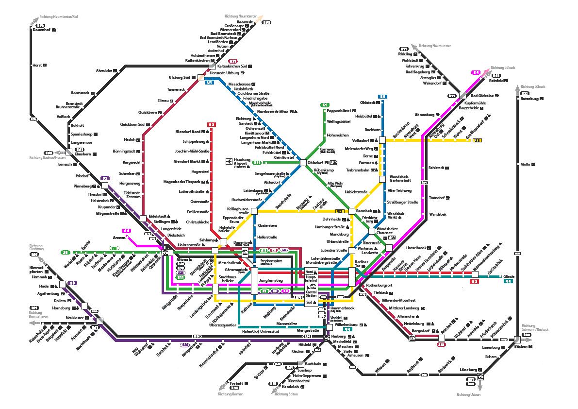U-Bahn Hamburg - hamburgde