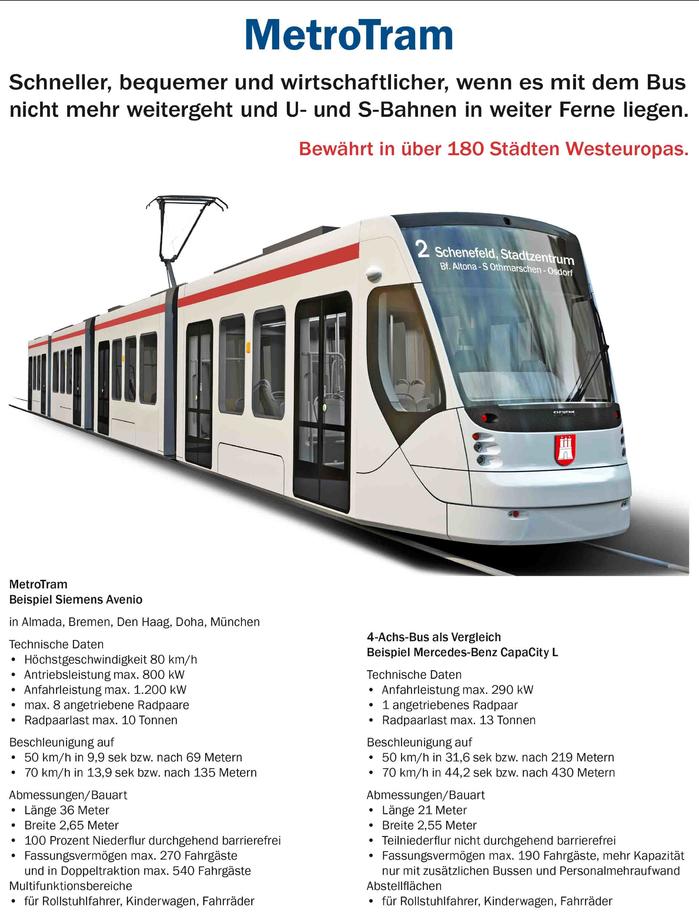 MetroTram Infoblatt V2-S1.jpg