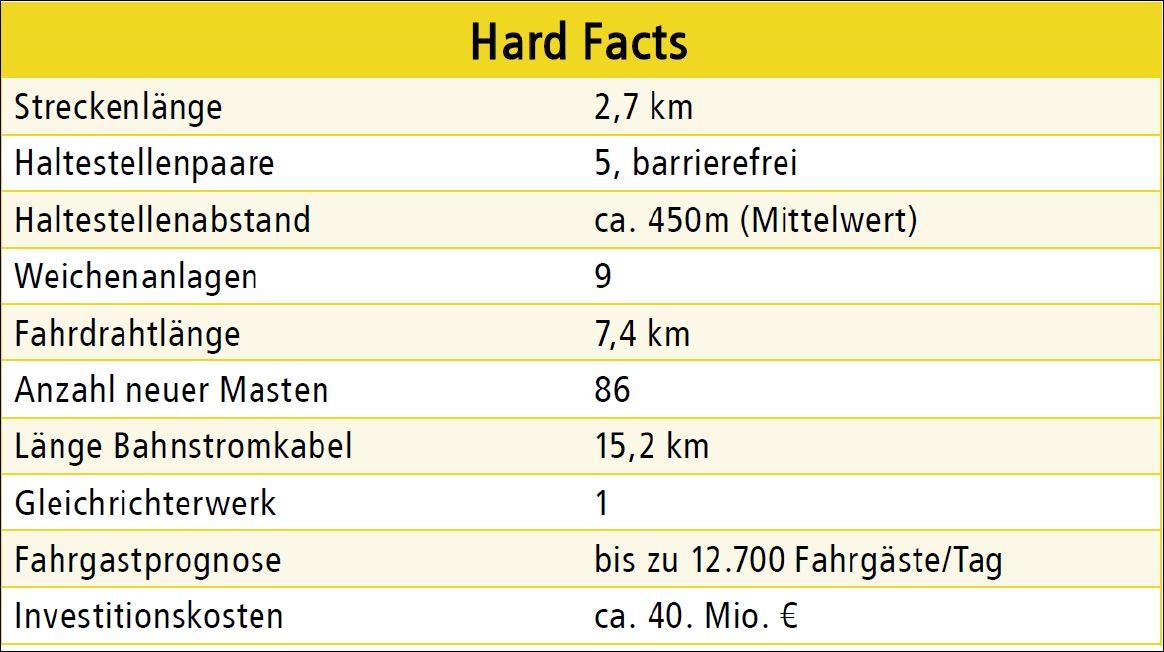 HardFacts.JPG