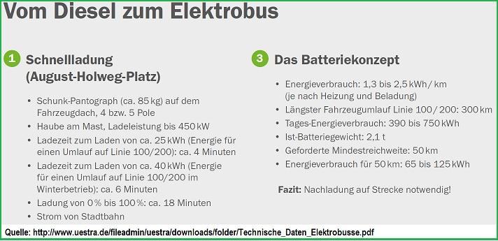 Angaben zum Verbrauch E-Bus - Diesel - Üstra-Broschüre.jpg