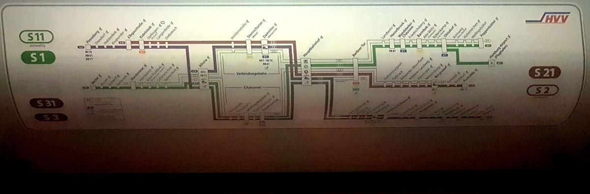 Neue Liniengrafiken S-Bahn.jpg