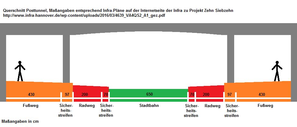 Proj 10 17 Posttunnel Querschnitt.png