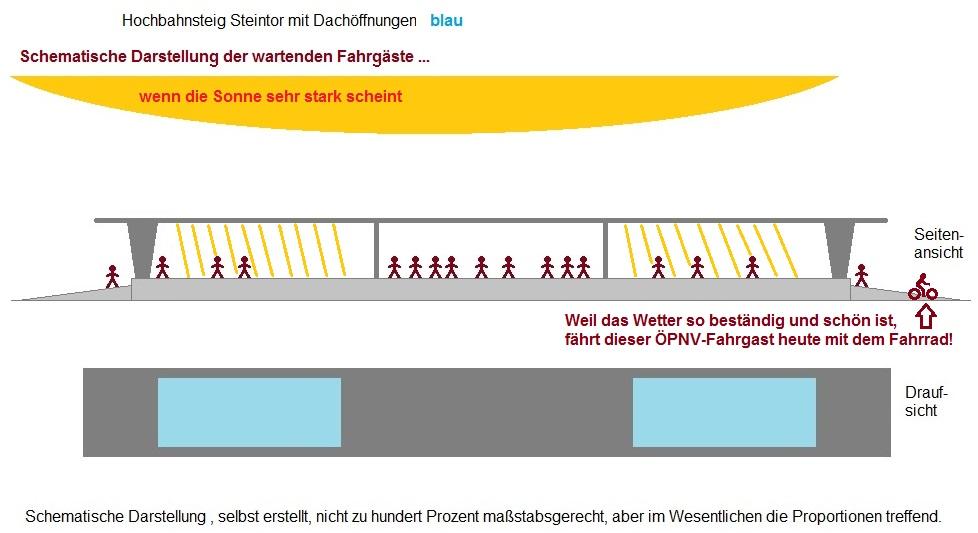 201602 Dachkonstruktion Hochbahnsteig Steintor starker Sonnenschein.jpg
