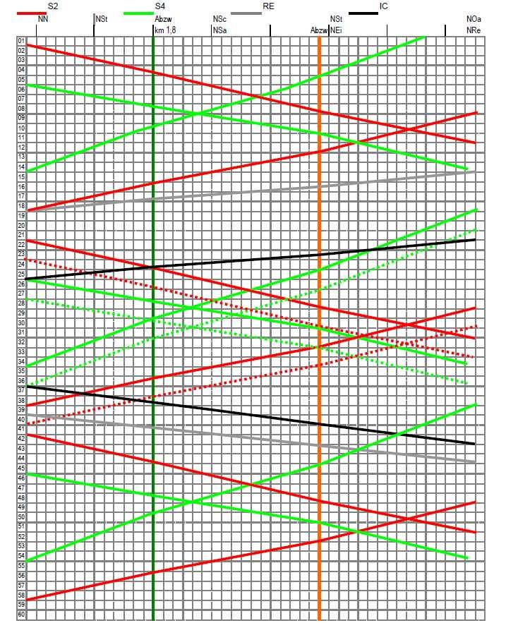 20200422_Linienfahrplan_S2-S4_Einbindung_01.jpg