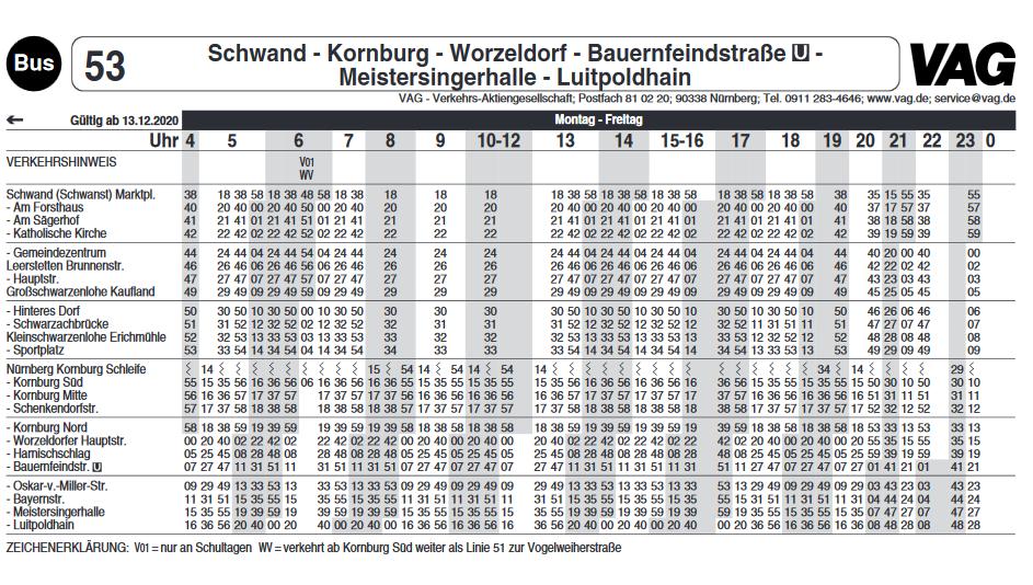 Screenshot_2020-11-28 VGN-Linien-Fahrplan 2020_1128_152348 pdf.png