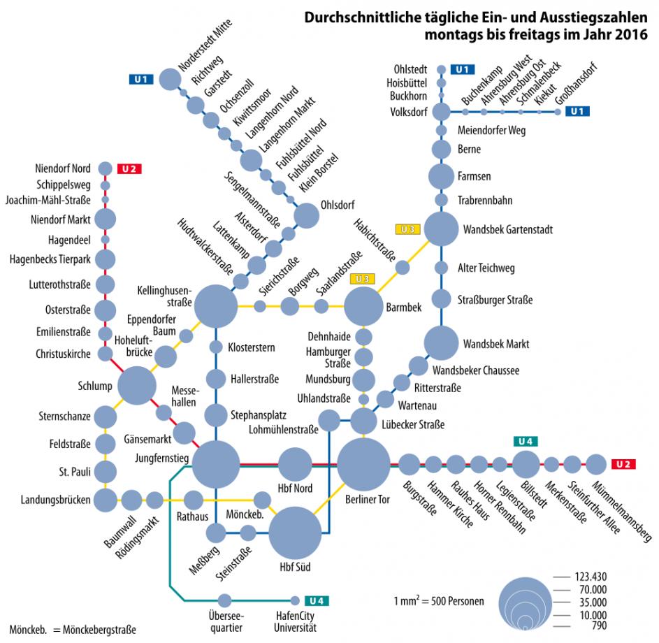 U-Bahn_Hamburg_Fahrgastzahlen_2016.svg.png