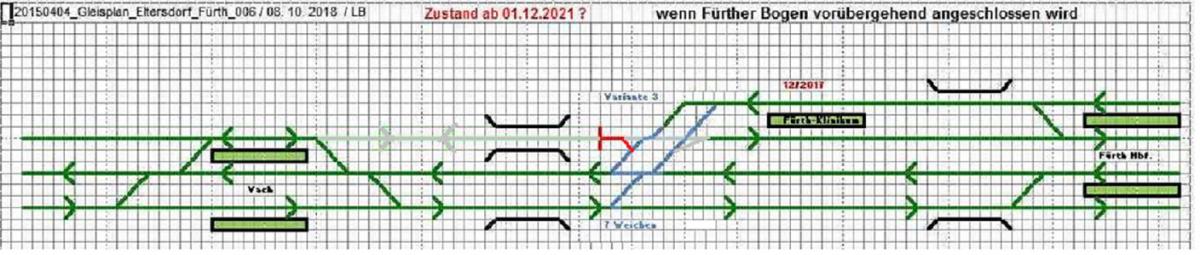 S-Bahn_FÜ_Int_WS_FÜ.png