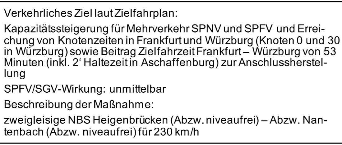 20210821_NBS_Heigenbrücken_Nantenbach_01.jpg