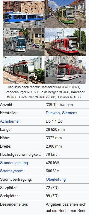 Screenshot_2020-06-23 MGT6D – Wikipedia.png