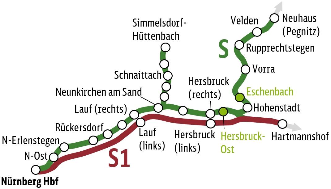 Bahn_S-Bahn_Nberg_rechte-Pegnitzstrecke_2021_Planung.jpg