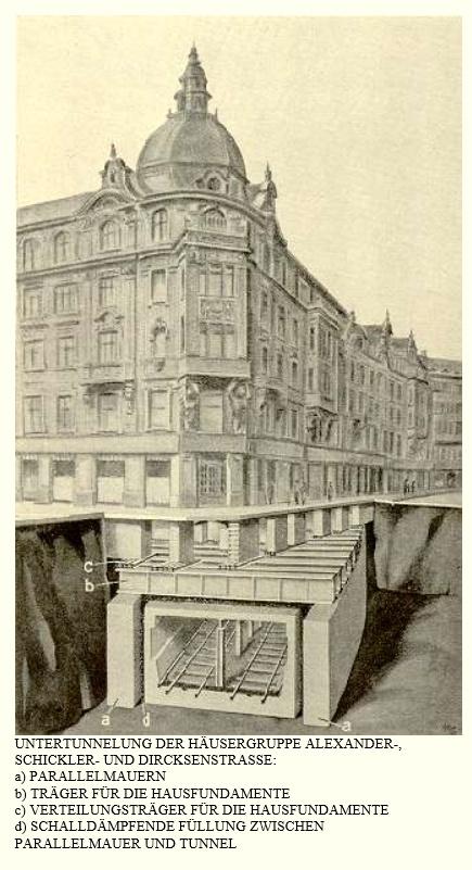 1928 Unterfahrung Schicklerstr.jpg
