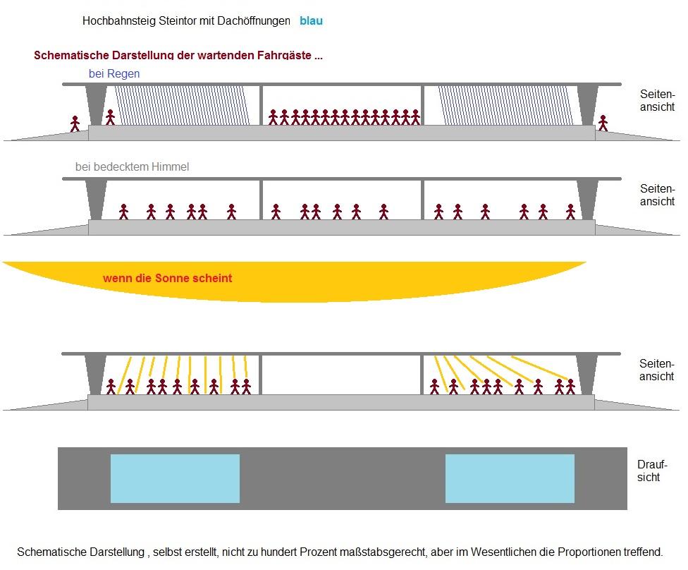 201602 Dachkonstruktion Hochbahnsteig Steintor mit Regen.jpg