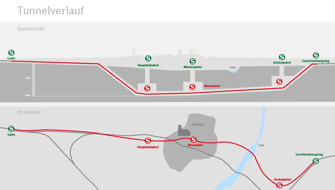 2_Muenchen_Tunnelverlauf.jpg