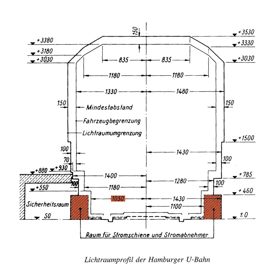 Lichtraumprofil U-Bahn-min.jpg