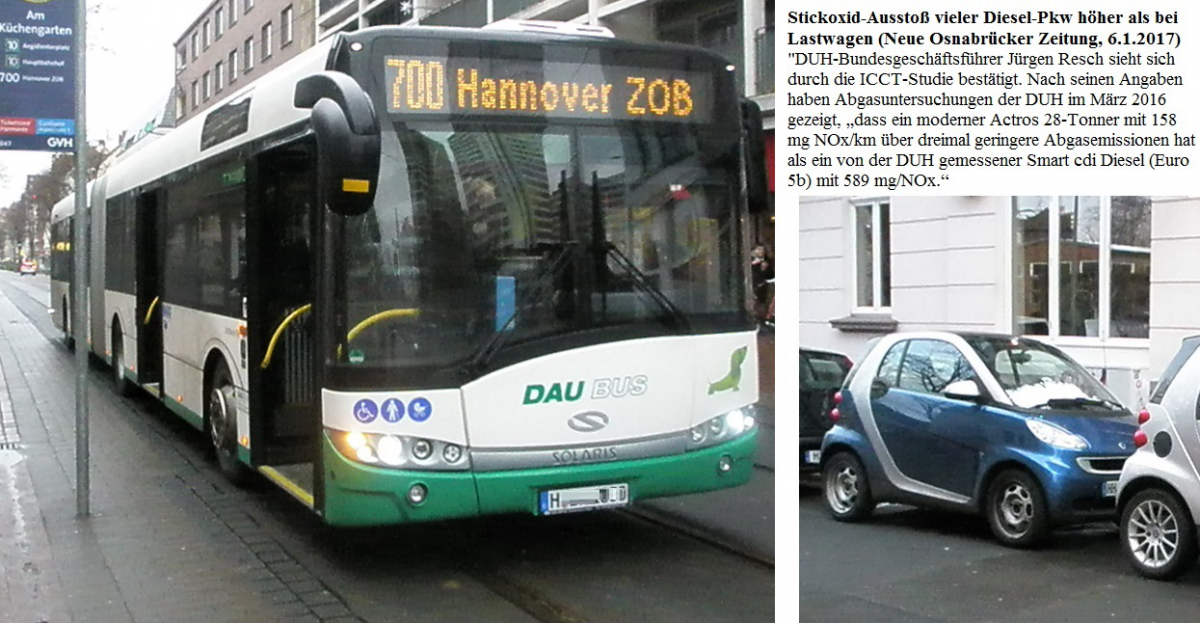 Smart neben Bus.jpg