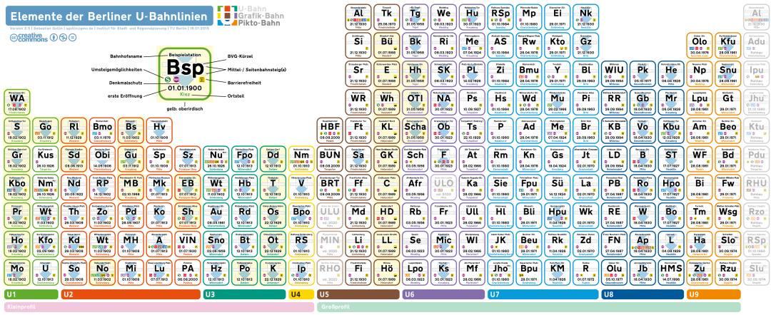bhf_elementev35_klein.jpg