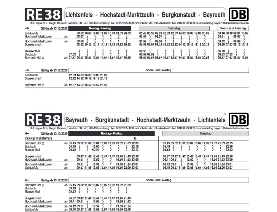 Screenshot_2020-12-04 VGN-Linien-Fahrplan 2020_1204_084542 pdf.png