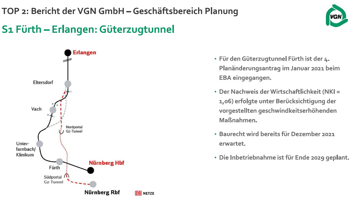 Bahn_Gueterzugtunnel_Stand 2021-03.jpg