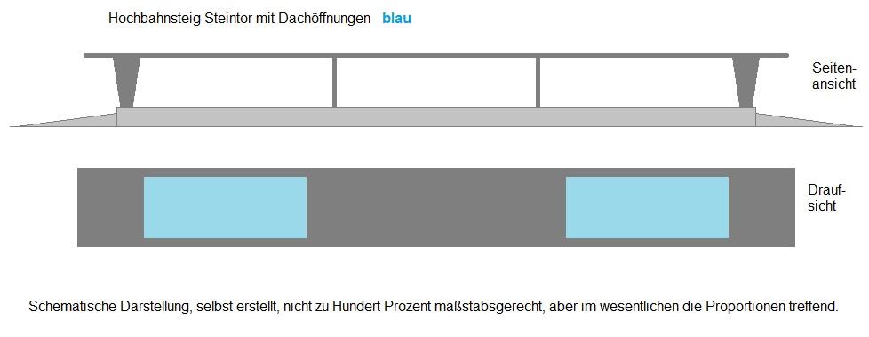 201602 Dachkonstruktion Hochbahnsteig Steintor.jpg