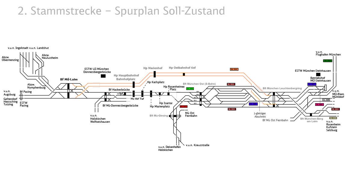 2_Muenchen_Spurplan.jpg