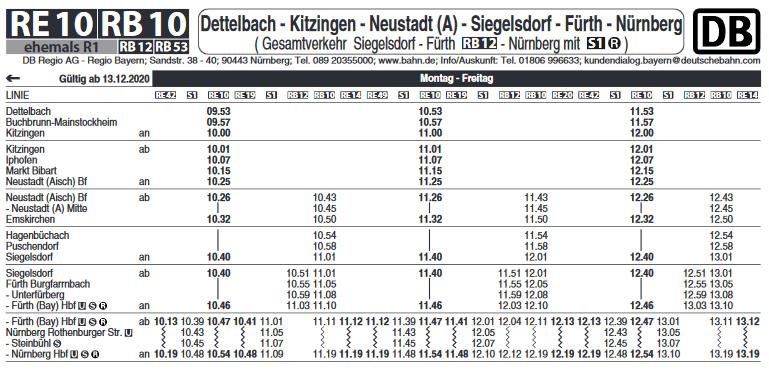Screenshot_2020-11-28 VGN-Linien-Fahrplan 2020_1128_152348 pdf(1).png