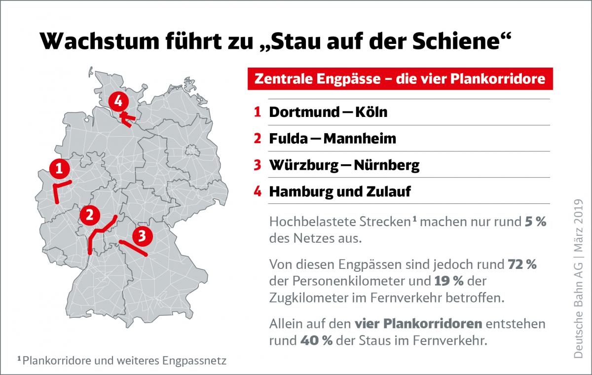 Bahn_2019-03-IG_Bilanz_Engpaesse_Data.jpg
